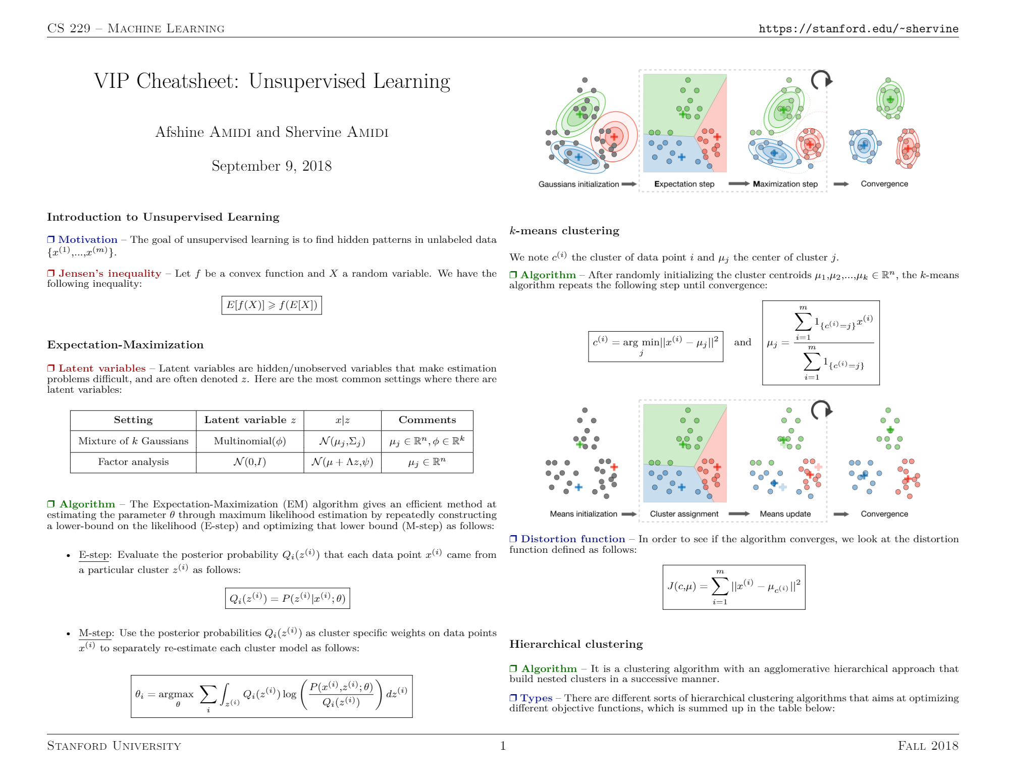 VIP Cheat Sheets - Unsupervised Learning by Stanford's CS 229 Students