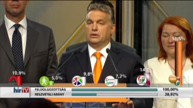 Orbán: Mi győztünk a legjobban