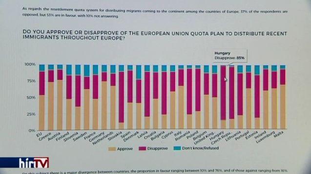 Az uniós polgárok nagy része szerint aggasztó a migrációs helyzet