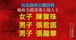 【武漢肺炎】2 男 1 女香港入境台灣 須居家檢疫卻失蹤 台北市公開姓名:填假資料、惡意失聯
