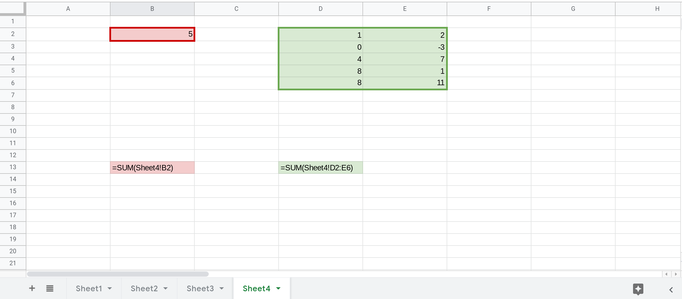 Screenshot of a Google Sheets spreadsheet showing two ranges highlighted in Sheet4: B2 and D2:E6.