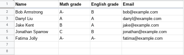 Screenshot of a Google Sheets spreadsheet containing information about student grades.