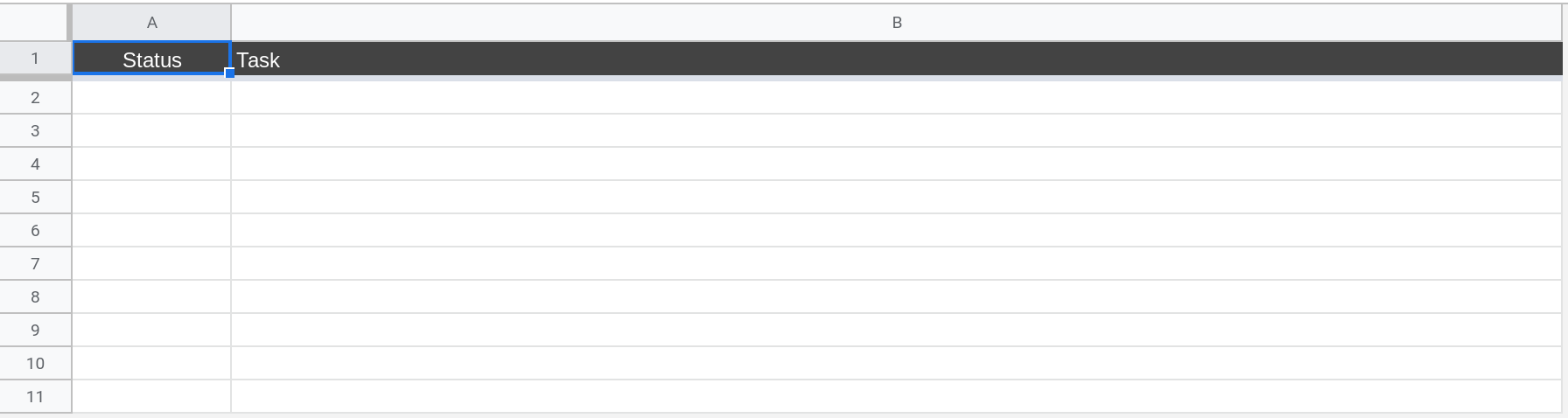 A screenshot of Google Sheets where the spreadsheet has 2 columns: Status and Task.