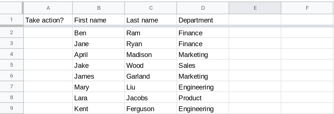 Screenshot of a Google Sheets spreadsheet with the range A1:F9 displayed. Column A used to contain checkboxes but they