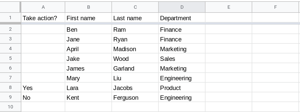 """Screenshot of a Google Sheets spreadsheet with the range A1:F9 displayed. The range A2:A7 is empty (the checkboxes that were previously in this range have been deleted). Cells A8 and A9 continue to have the values """"Yes"""" and """"No"""" respectively."""