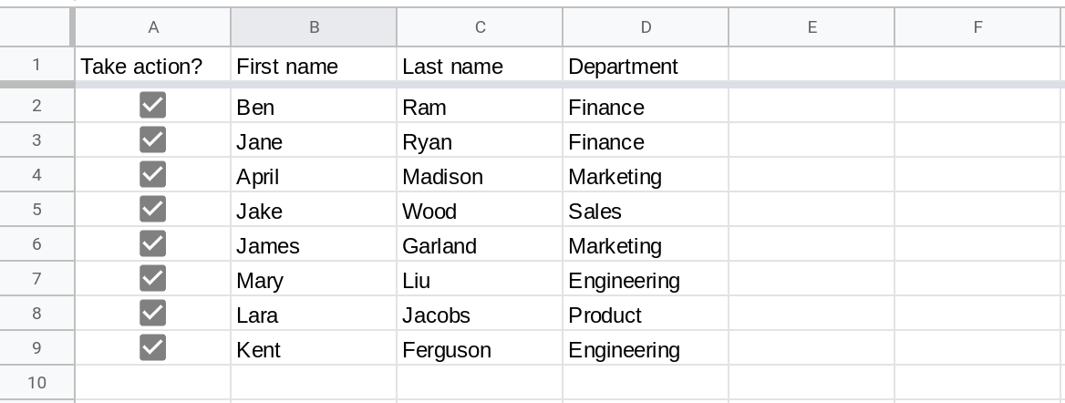 Screenshot of a Google Sheets spreadsheet with the range A1:F9 displayed. Column A contains checkboxes and all of them are checked.