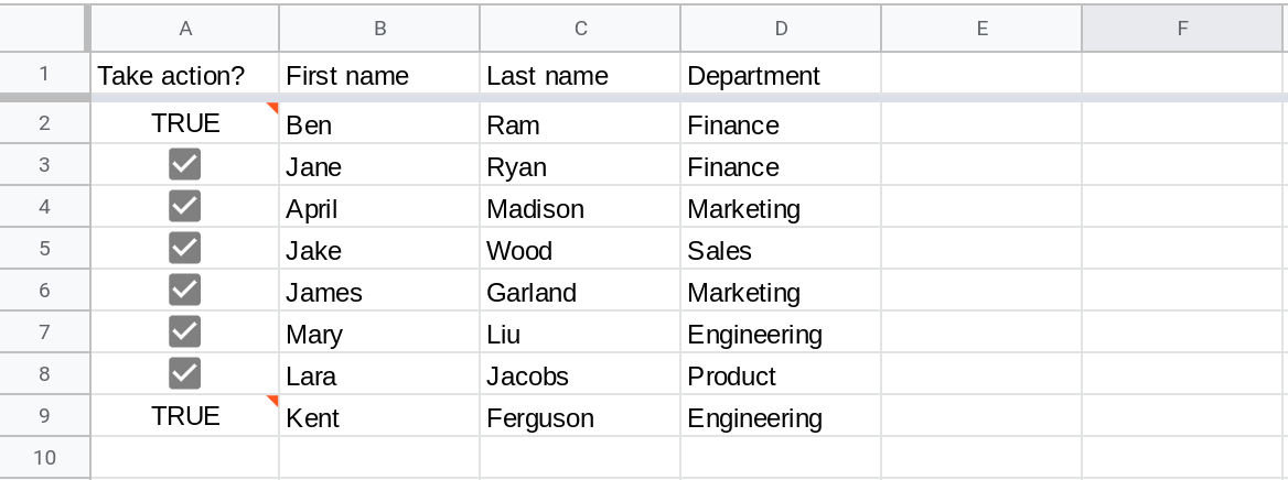 Screenshot of a Google Sheets spreadsheet with the range A1:F9 displayed. Cells A2 and A9 contain the value TRUE. The range A3:A8 contains checkboxes and all of them are checked.