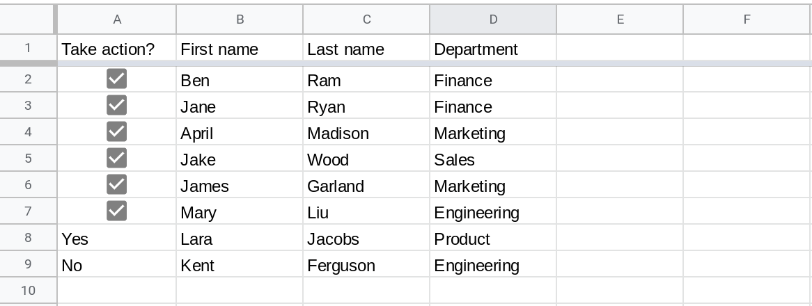 """Screenshot of a Google Sheets spreadsheet with the range A1:F9 displayed. The range A2:A7 contains checkboxes and all of them are checked, Cell A8 contains the value """"Yes"""" and cell A9 contains the value """"No""""."""