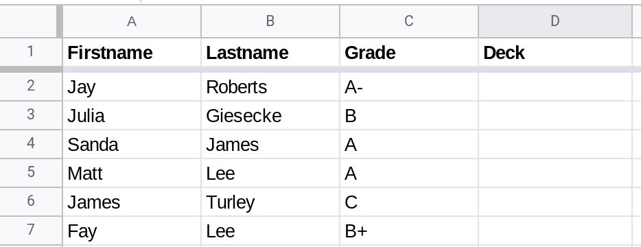 Screenshot of a Google Sheets spreadsheet containing information about students.