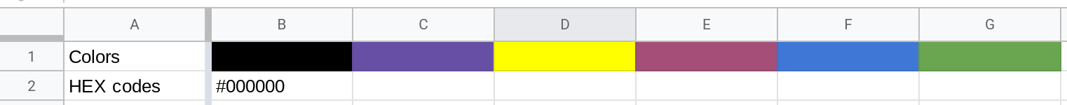 A screenshot of the spreadsheet that shows Cell B2 containing the value #000000.
