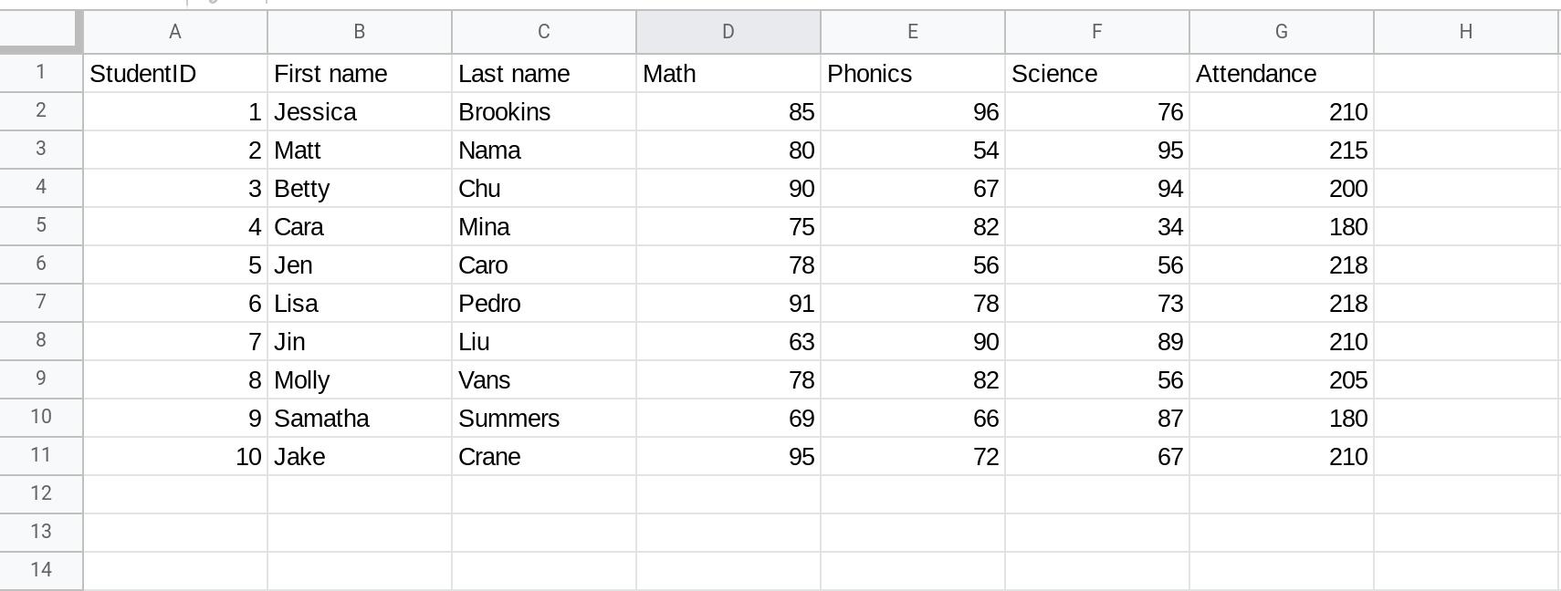 Screenshot of a Google Sheets spreadsheet containing tabular data.
