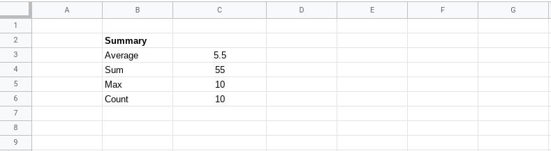 Screenshot of a Google Sheets spreadsheet where values are shown.