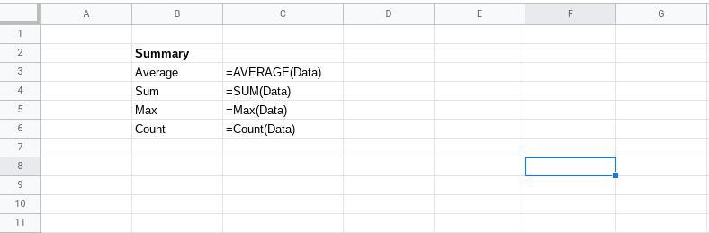 Screenshot of a Google Sheets spreadsheet where formulas are shown.