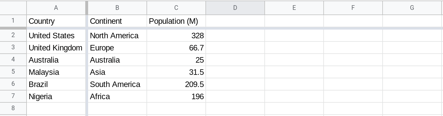 Screenshot of a Google Sheets spreadsheet with a row and a column that is frozen.