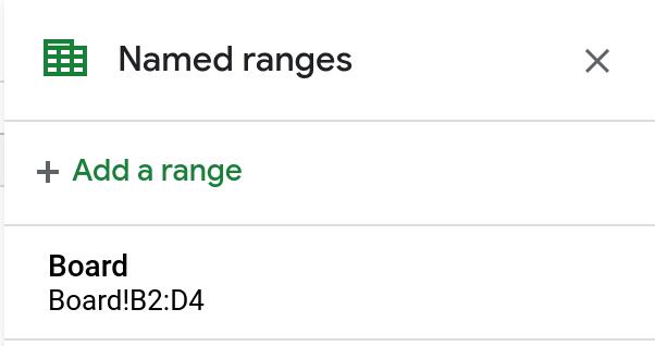 Screenshot of the Named Ranges sidebar in Google Sheets.