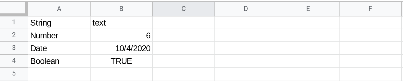 Screenshot of a Google Sheets spreadsheet displaying four values that are each of a different type (text, number, date and boolean).