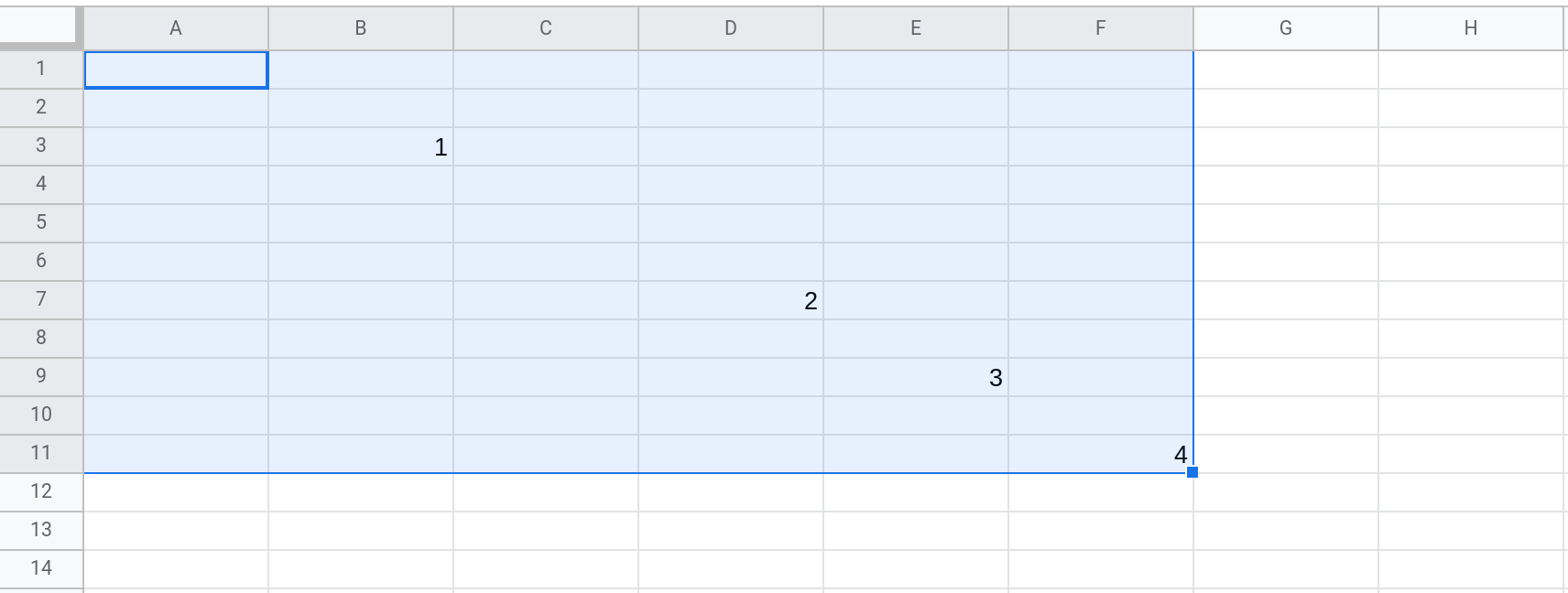 Screenshot of a Google Sheets spreadsheet showing the range A1:F11 selected.
