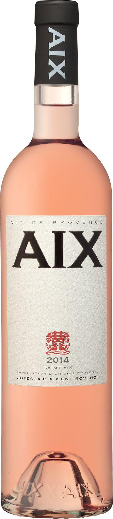 Produktbild på AIX